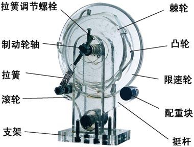电梯机房部分:曳引减速机