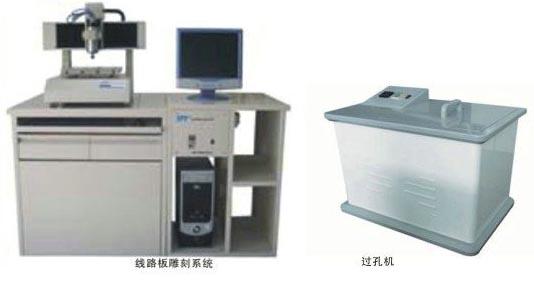 环保型PCB制板工艺系统
