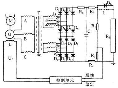 高电压技术bwin登录入口装置