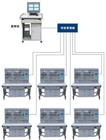 机床电气控制技术及工艺bwin登录入口考核装置