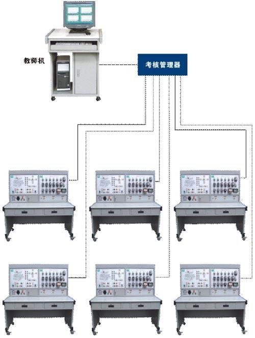 网络化智能型机床bwin登录入口考核装置