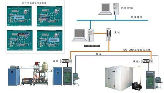 中央空调与一机二库综合bwin登录入口考核装置
