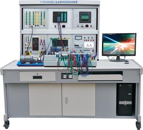 工业全数字控制fun88体育备用装置