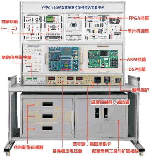 高级测控系统综合实验平台\创新型测控-传感器技术综合实验bwin登录入口装置
