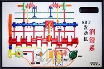东风制动系电教板