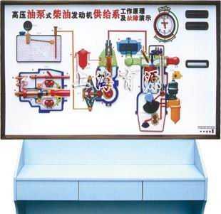 高压油泵柴油发动机供给系工作原理及故障演示台
