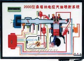 桑塔纳电控喷射电教板