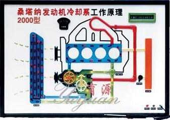 桑塔纳冷却系电教板