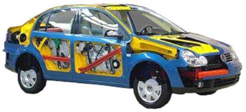 整车解剖模型