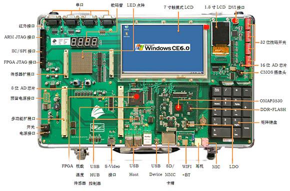 创新单片机、EDA综合开发实验仪