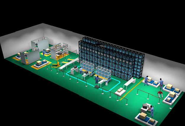 现代物流仓储自动化fun88体育备用基地建设方案