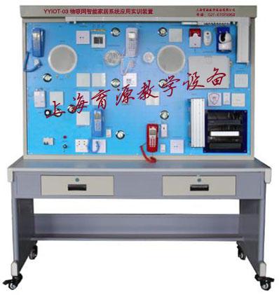物联网智能家居系统应用bwin登录入口装置