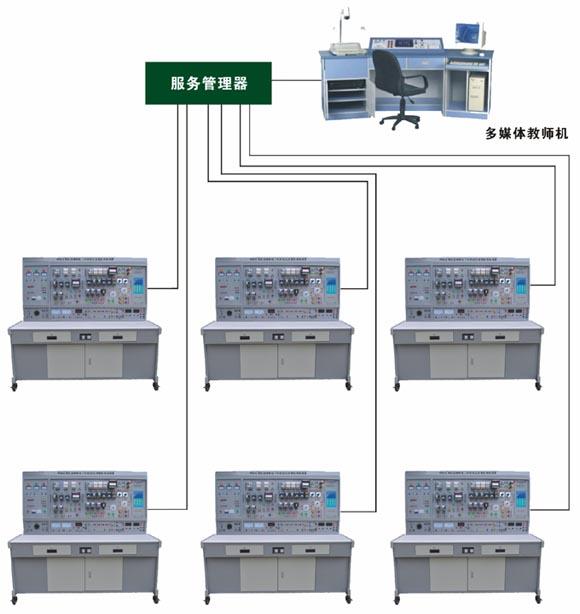 网络化智能型维修电工及技能bwin登录入口智能考核装置