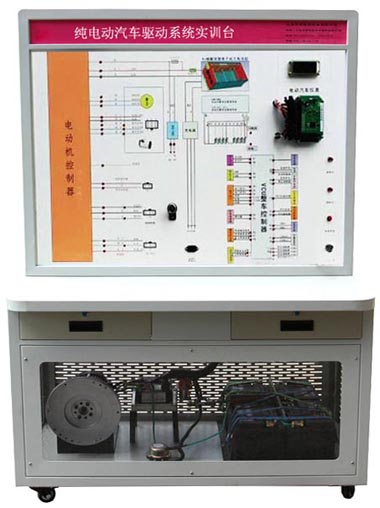 纯电动汽车驱动系统bwin登录入口台