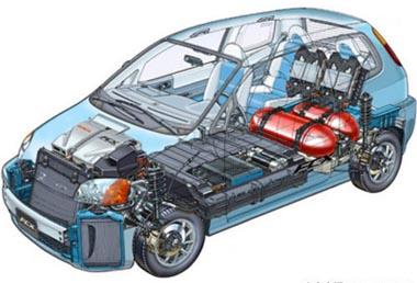 纯电动汽车技术教学软件