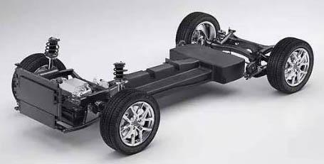 纯电动汽车综合底盘系统bwin登录入口台